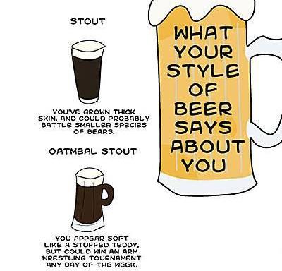 Beer & You!